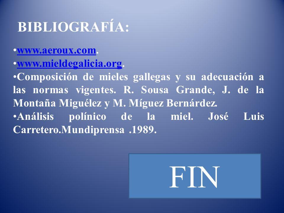 BIBLIOGRAFÍA: www.aeroux.com.www.aeroux.com www.mieldegalicia.org.www.mieldegalicia.org Composición de mieles gallegas y su adecuación a las normas vi