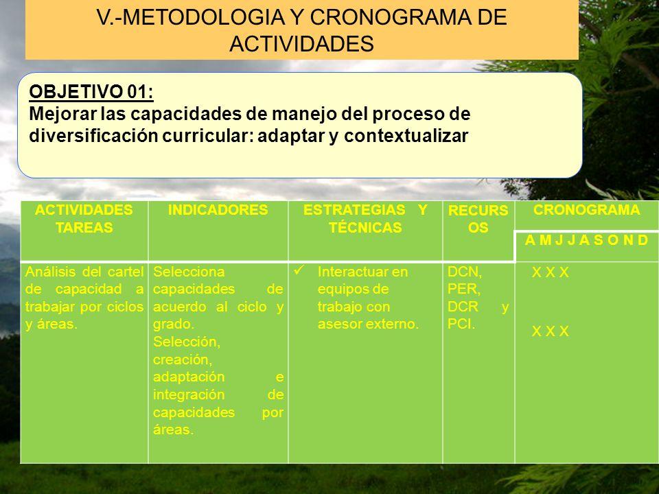 V.-METODOLOGIA Y CRONOGRAMA DE ACTIVIDADES OBJETIVO 01: Mejorar las capacidades de manejo del proceso de diversificación curricular: adaptar y context