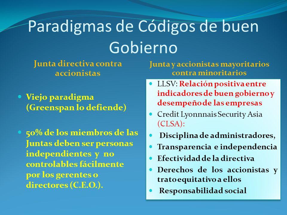 Paradigmas de Códigos de buen Gobierno Junta directiva contra accionistas Junta y accionistas mayoritarios contra minoritarios Viejo paradigma (Greens