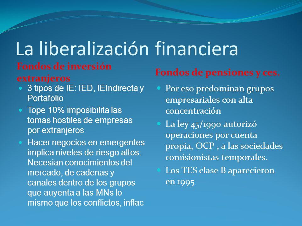 La liberalización financiera Fondos de inversión extranjeros Fondos de pensiones y ces. 3 tipos de IE: IED, IEIndirecta y Portafolio Tope 10% imposibi