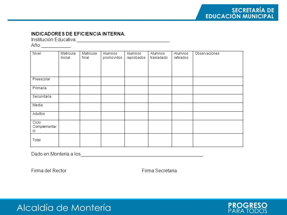 FORMULAS PARA LA BUSQUEDA DE INDICADORES PROCESO EDUCATIVO Matricula Inicial: Mi Incremento de matrícula: Im Matrícula total: Mt Matricula final: Mf Mt= Mi + Im Mf = Mt- r m = Movilidad d = Deserción r = Retiro.