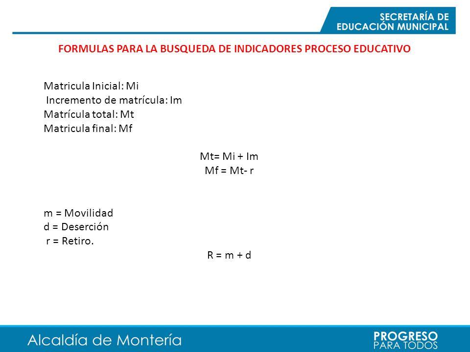 FORMULAS PARA LA BUSQUEDA DE INDICADORES PROCESO EDUCATIVO Matricula Inicial: Mi Incremento de matrícula: Im Matrícula total: Mt Matricula final: Mf M