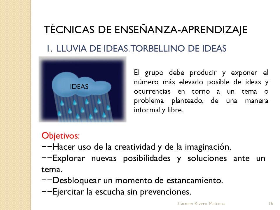Carmen Rivero.Matrona17 1. LLUVIA DE IDEAS.