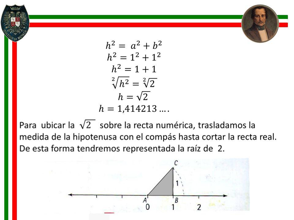 Para representar ésta o cualquier otra raíz, debes escribir el número que está dentro de la raíz, como la suma de dos números al cuadrado.