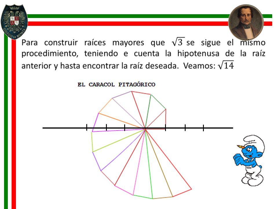 Representa los siguientes números en rectas numéricas: 5,321546…. 2 3+ 3 2