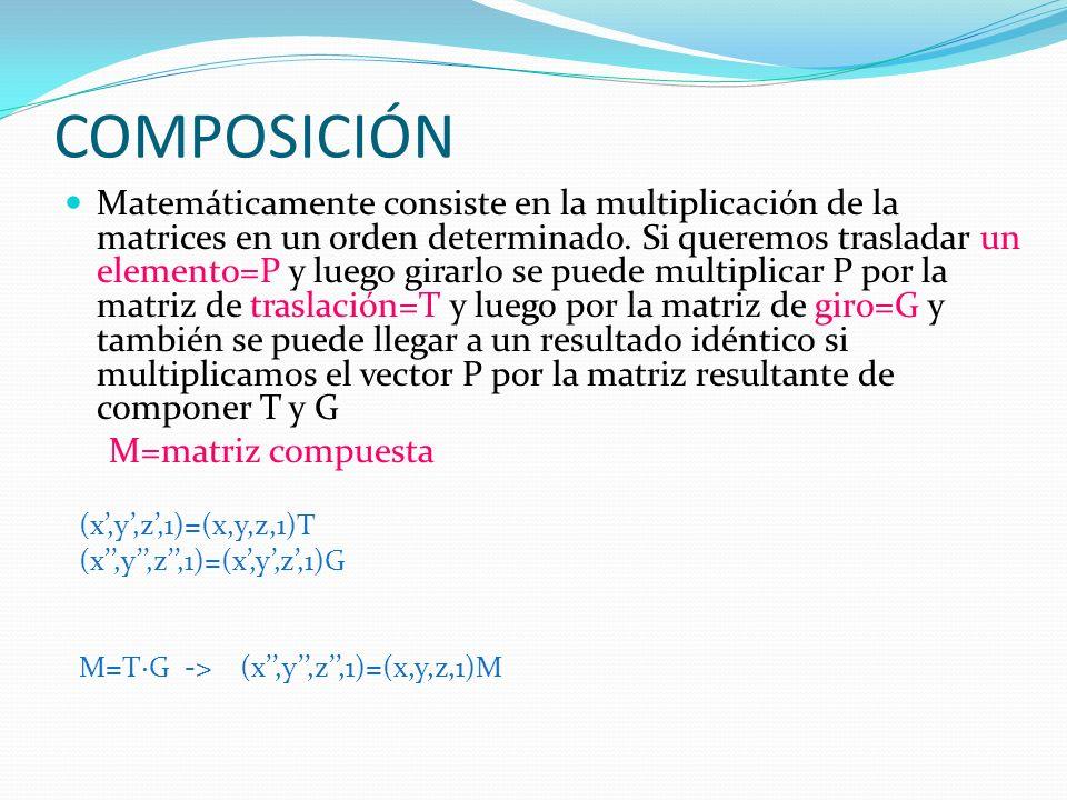 COMPOSICIÓN Matemáticamente consiste en la multiplicación de la matrices en un orden determinado. Si queremos trasladar un elemento=P y luego girarlo