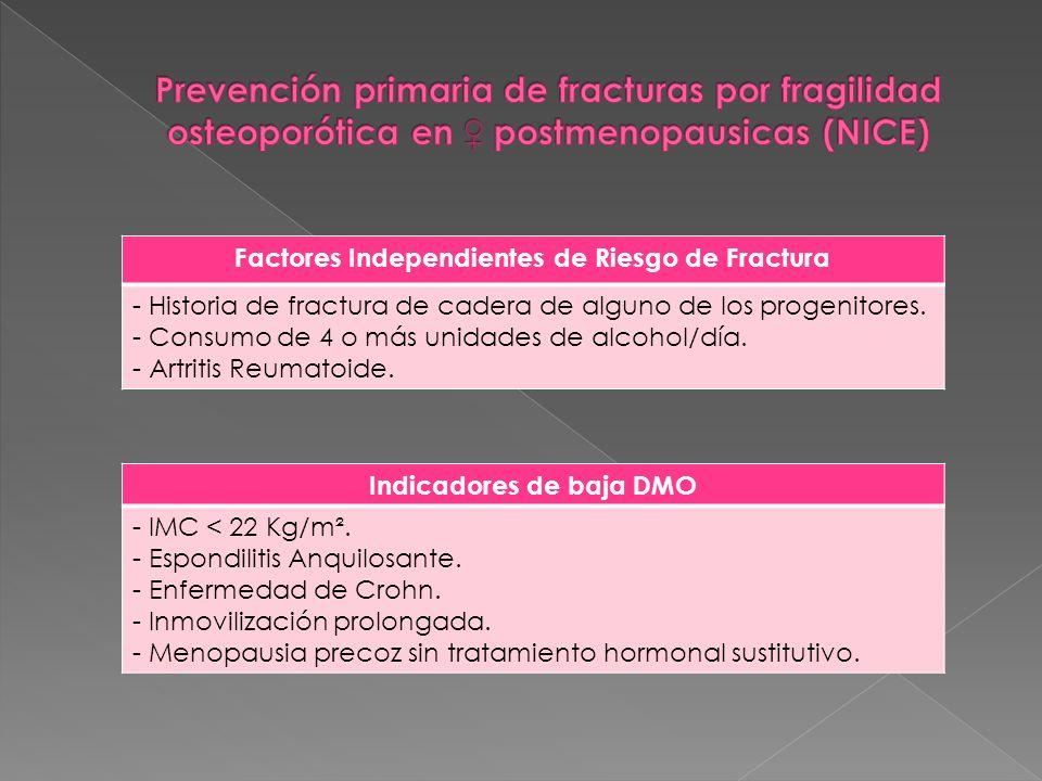 Factores Independientes de Riesgo de Fractura - Historia de fractura de cadera de alguno de los progenitores. - Consumo de 4 o más unidades de alcohol