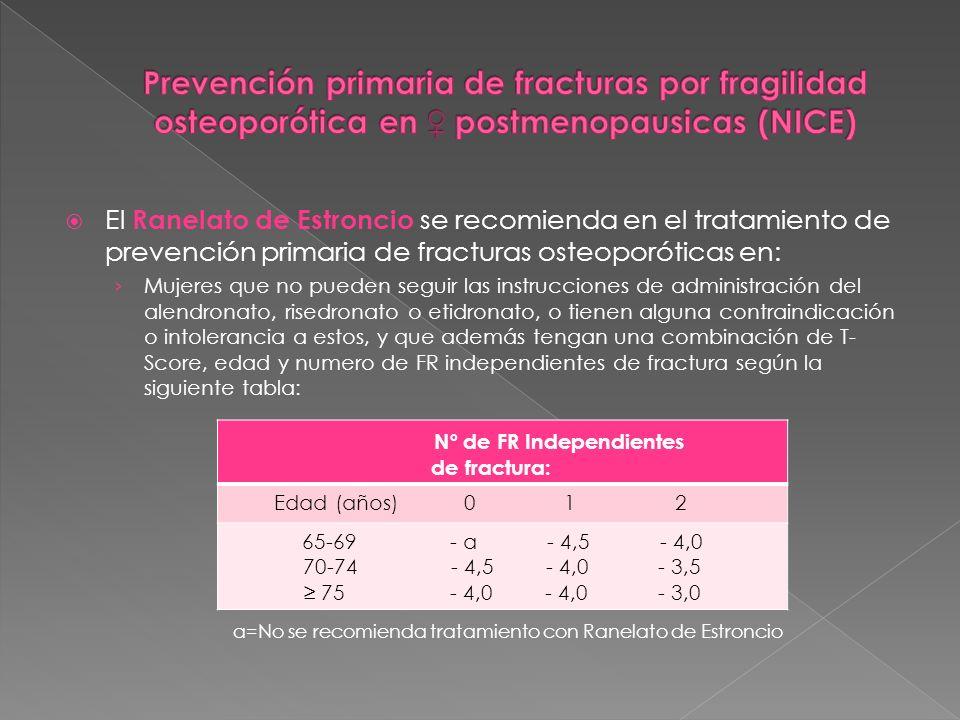 El Ranelato de Estroncio se recomienda en el tratamiento de prevención primaria de fracturas osteoporóticas en: Mujeres que no pueden seguir las instr