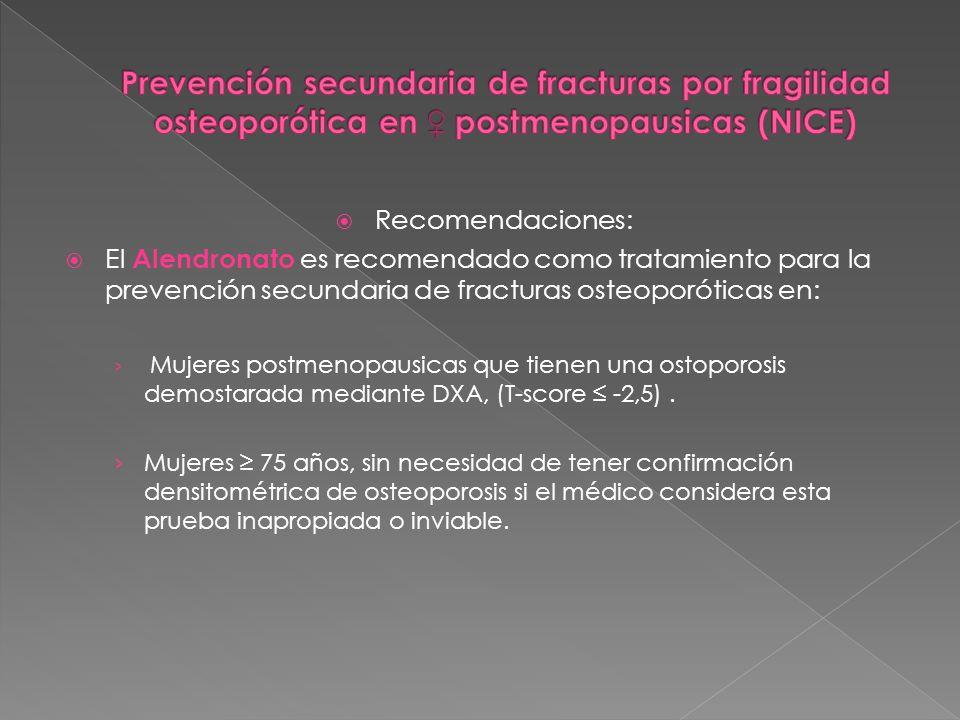 Recomendaciones: El Alendronato es recomendado como tratamiento para la prevención secundaria de fracturas osteoporóticas en: Mujeres postmenopausicas