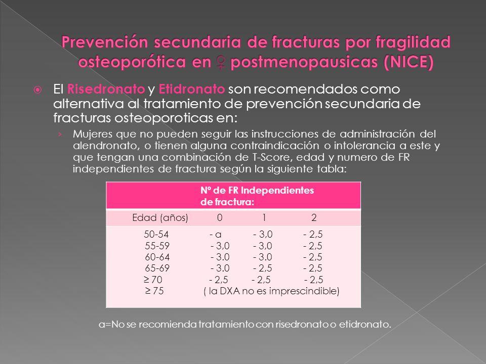 El Risedronato y Etidronato son recomendados como alternativa al tratamiento de prevención secundaria de fracturas osteoporoticas en: Mujeres que no p
