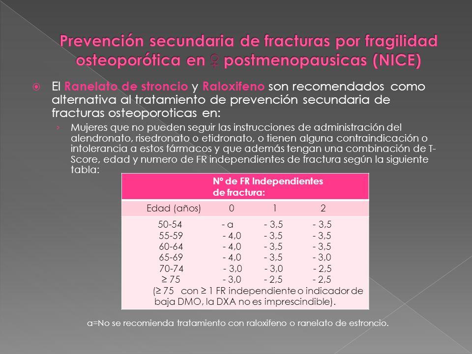El Ranelato de stroncio y Raloxifeno son recomendados como alternativa al tratamiento de prevención secundaria de fracturas osteoporoticas en: Mujeres