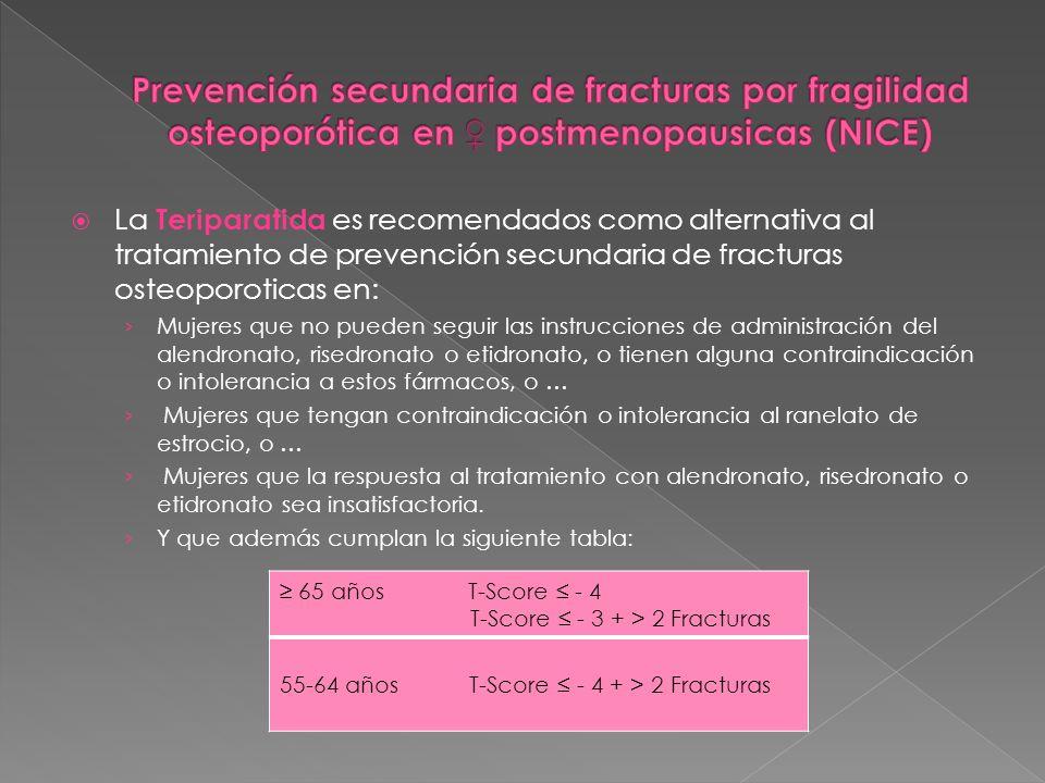 La Teriparatida es recomendados como alternativa al tratamiento de prevención secundaria de fracturas osteoporoticas en: Mujeres que no pueden seguir