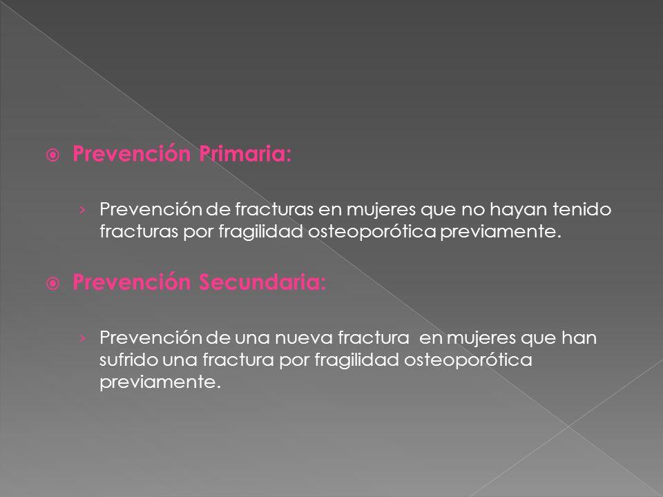 Prevención Primaria: Prevención de fracturas en mujeres que no hayan tenido fracturas por fragilidad osteoporótica previamente. Prevención Secundaria: