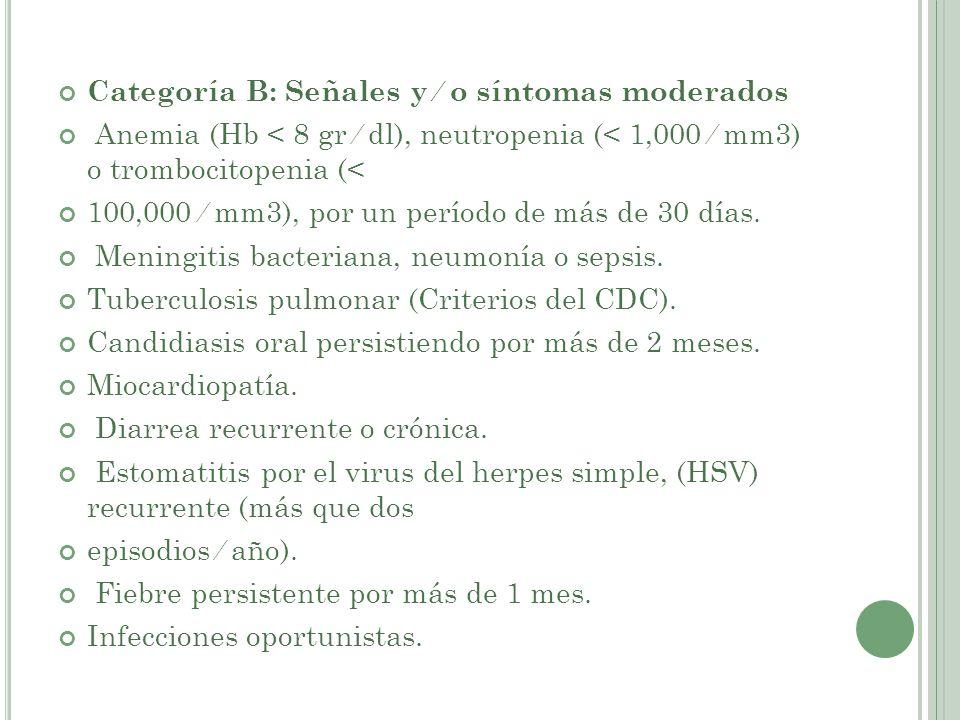 Categoría B: Señales y o síntomas moderados Anemia (Hb < 8 gr dl), neutropenia (< 1,000 mm3) o trombocitopenia (< 100,000 mm3), por un período de más