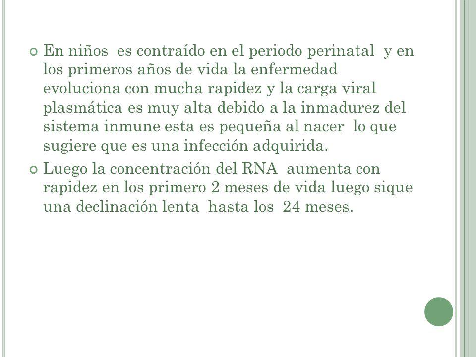 F ACTORES DE RIESGOS D E LOS PADRES Conducta de riesgo (relaciones sexuales sin protección, cambio de pareja sexual uso de drogas ilícitas).