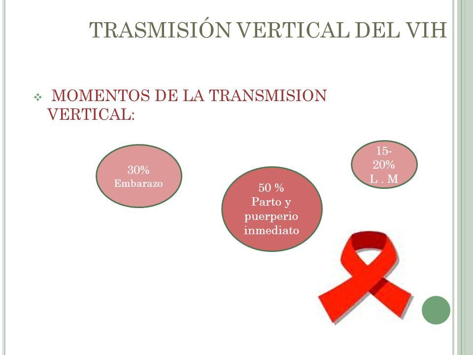 TRASMISIÓN VERTICAL DEL VIH MOMENTOS DE LA TRANSMISION VERTICAL: 30% Embarazo 50 % Parto y puerperio inmediato 15- 20% L. M