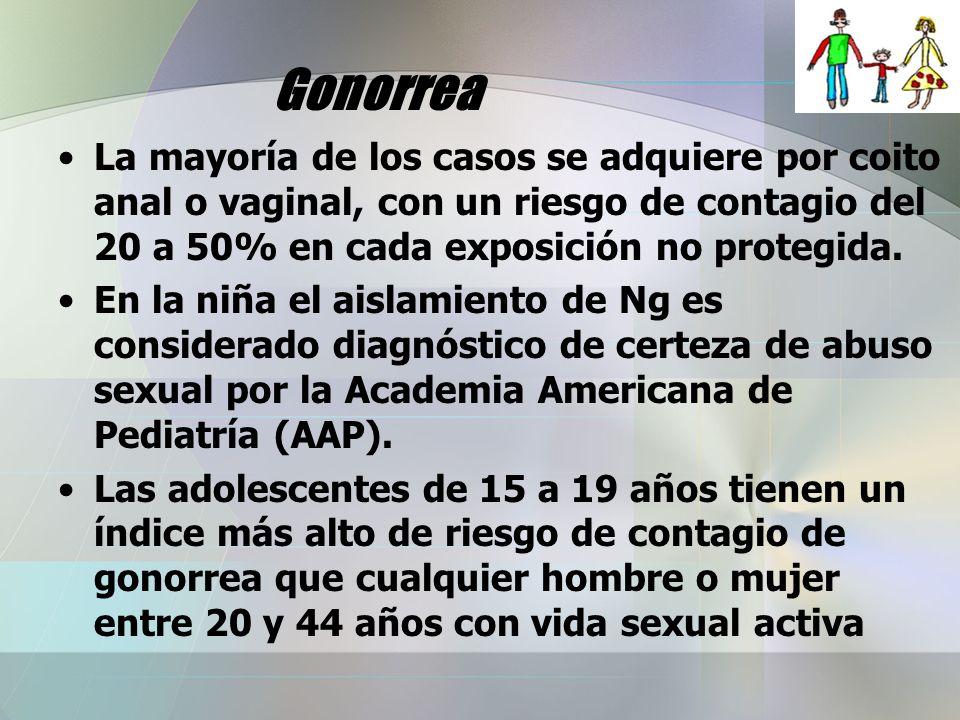 Gonorrea La mayoría de los casos se adquiere por coito anal o vaginal, con un riesgo de contagio del 20 a 50% en cada exposición no protegida. En la n