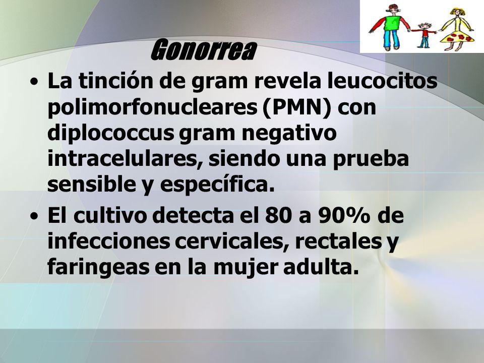 Gonorrea La tinción de gram revela leucocitos polimorfonucleares (PMN) con diplococcus gram negativo intracelulares, siendo una prueba sensible y espe