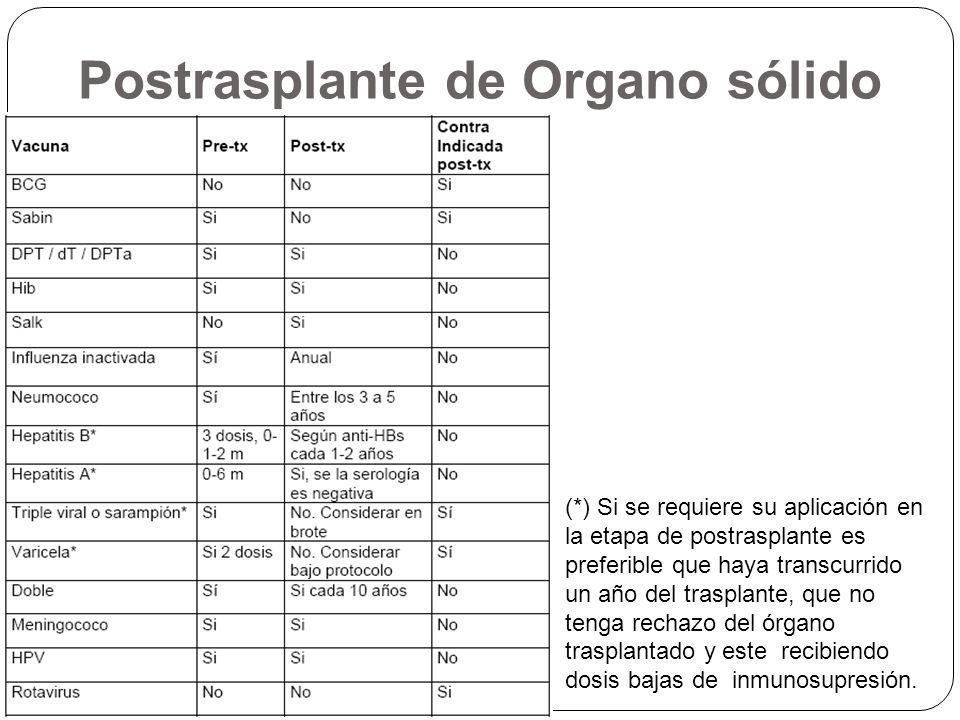 Postrasplante de Organo sólido (*) Si se requiere su aplicación en la etapa de postrasplante es preferible que haya transcurrido un año del trasplante