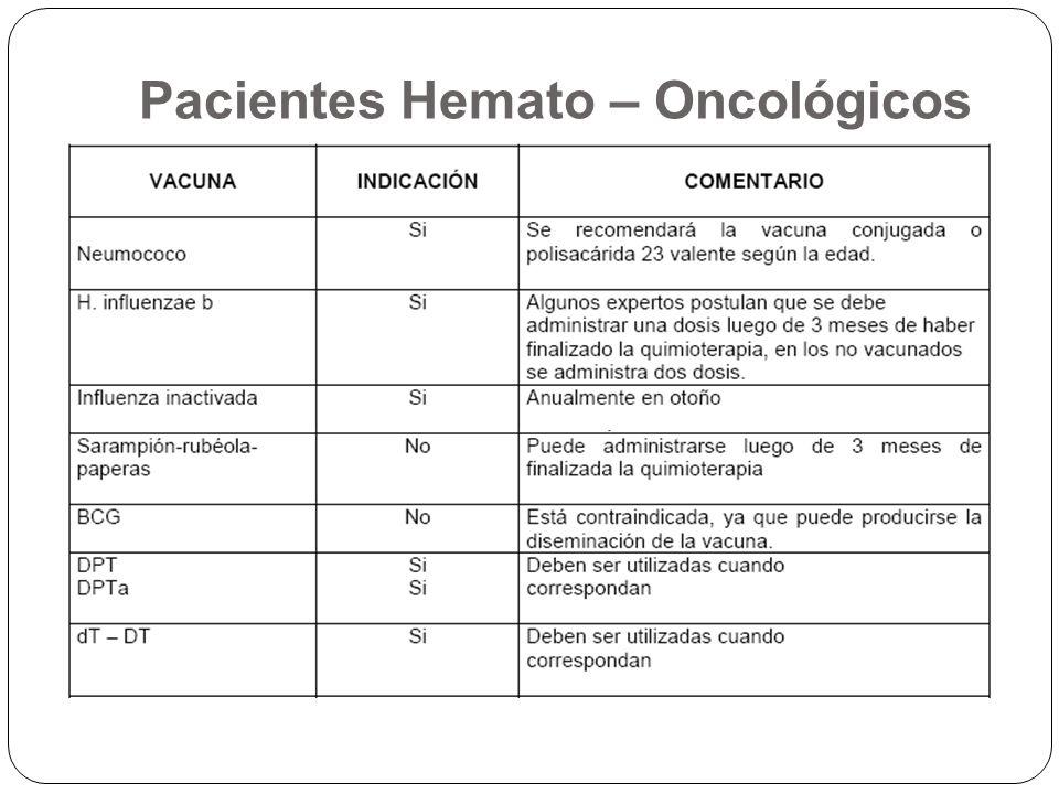 La vacuna antivaricela está indicada en los pacientes con leucemia linfoblástica aguda o tumores sólidos (bajo protocolo) con: - remisión hematológica de por lo menos 12 meses - recuento de linfocitos > 700/mm3 - recuento de plaquetas > 100.000/mm3 24 hs antes - sin radioterapia ni quimioterapia de mantenimiento durante una semana antes y una después de la vacunación.