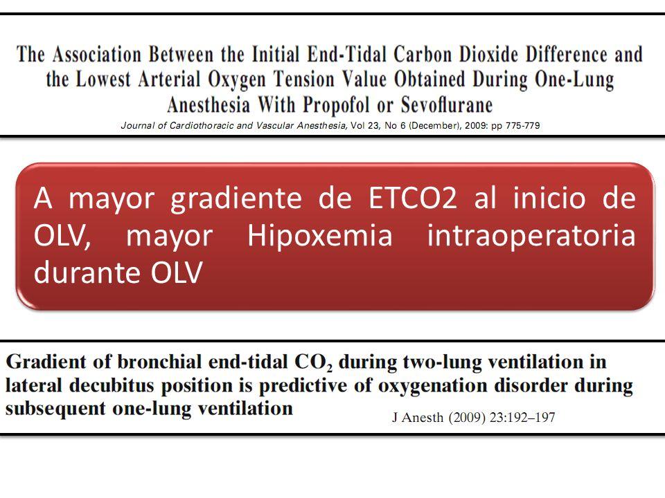 A mayor gradiente de ETCO2 al inicio de OLV, mayor Hipoxemia intraoperatoria durante OLV