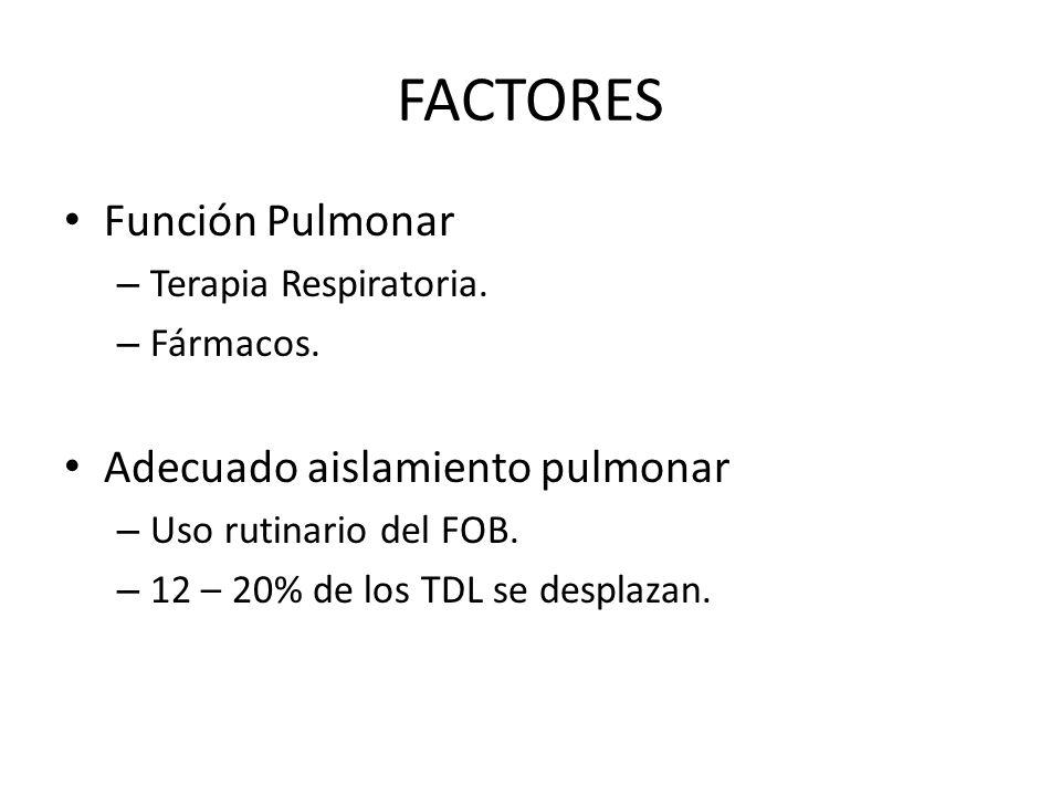 FACTORES Función Pulmonar – Terapia Respiratoria. – Fármacos. Adecuado aislamiento pulmonar – Uso rutinario del FOB. – 12 – 20% de los TDL se desplaza
