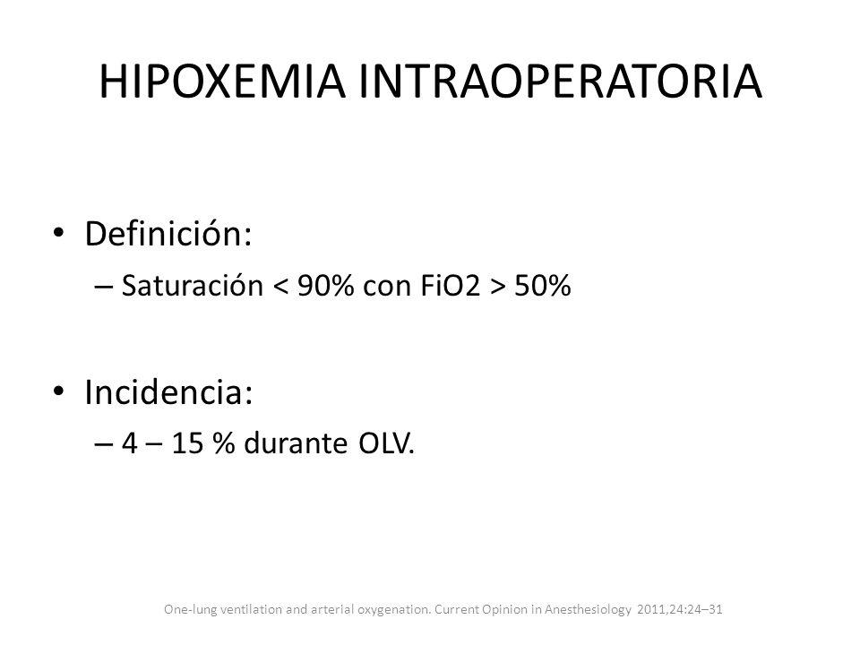 HIPOXEMIA INTRAOPERATORIA Definición: – Saturación 50% Incidencia: – 4 – 15 % durante OLV. One-lung ventilation and arterial oxygenation. Current Opin