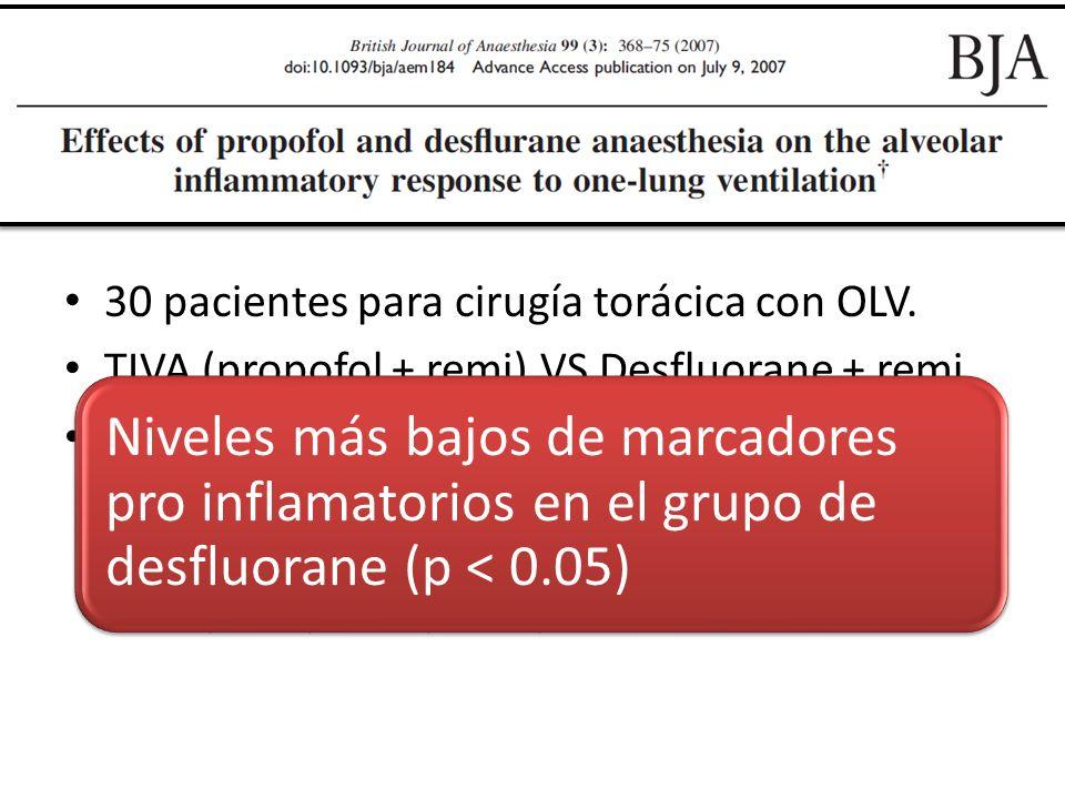 30 pacientes para cirugía torácica con OLV. TIVA (propofol + remi) VS Desfluorane + remi Lavado bronco alveolar antes y 2 horas después de OLV, y medi