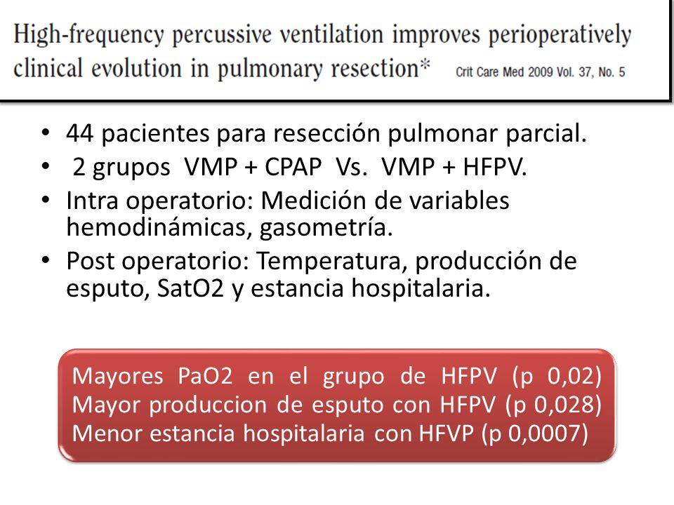 44 pacientes para resección pulmonar parcial. 2 grupos VMP + CPAP Vs. VMP + HFPV. Intra operatorio: Medición de variables hemodinámicas, gasometría. P