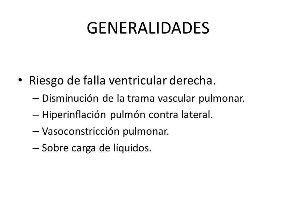 GENERALIDADES Riesgo de falla ventricular derecha. – Disminución de la trama vascular pulmonar. – Hiperinflación pulmón contra lateral. – Vasoconstric