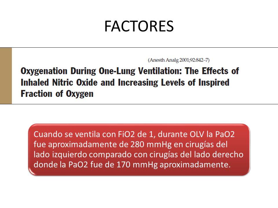 FACTORES Sitio de la cirugía. – Derecho > Izquierdo Cuando se ventila con FiO2 de 1, durante OLV la PaO2 fue aproximadamente de 280 mmHg en cirugías d