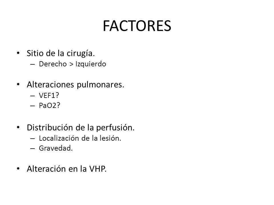FACTORES Sitio de la cirugía. – Derecho > Izquierdo Alteraciones pulmonares. – VEF1? – PaO2? Distribución de la perfusión. – Localización de la lesión