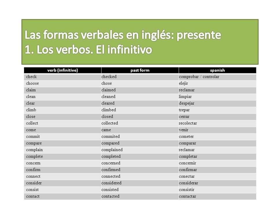 Los dos verbos have y have got (tener) indican posesión en inglés, pero es importante tener en cuenta que la estructura de estos verbos es muy diferente.