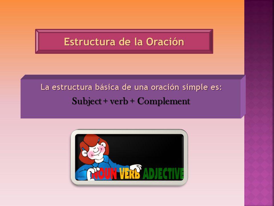 Subject: Expresa quien realiza la acción (Nouns – Pronouns) Eg: Dr.