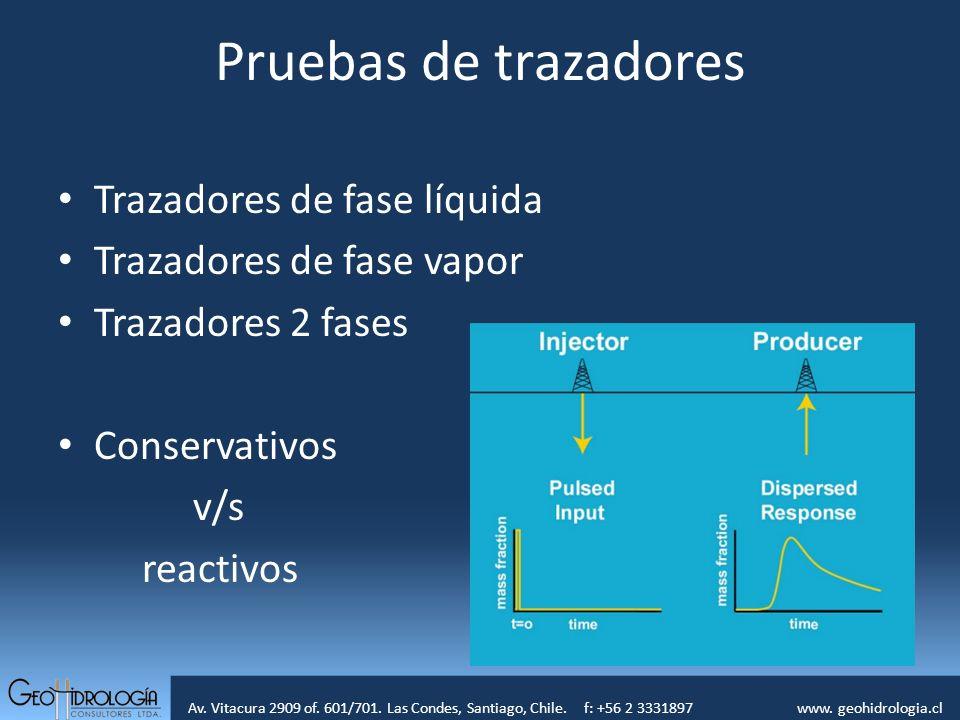 Av. Vitacura 2909 of. 601/701. Las Condes, Santiago, Chile. f: +56 2 3331897 www. geohidrologia.cl Pruebas de trazadores Trazadores de fase líquida Tr