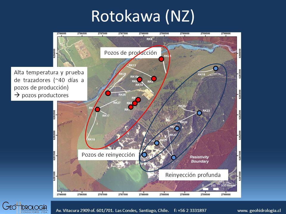 Av. Vitacura 2909 of. 601/701. Las Condes, Santiago, Chile. f: +56 2 3331897 www. geohidrologia.cl Rotokawa (NZ) Pozos de producción Pozos de reinyecc