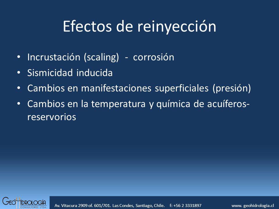 Av. Vitacura 2909 of. 601/701. Las Condes, Santiago, Chile. f: +56 2 3331897 www. geohidrologia.cl Efectos de reinyección Incrustación (scaling) - cor