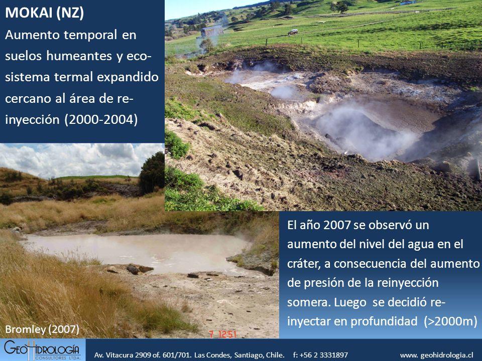 Av. Vitacura 2909 of. 601/701. Las Condes, Santiago, Chile. f: +56 2 3331897 www. geohidrologia.cl MOKAI (NZ) Aumento temporal en suelos humeantes y e