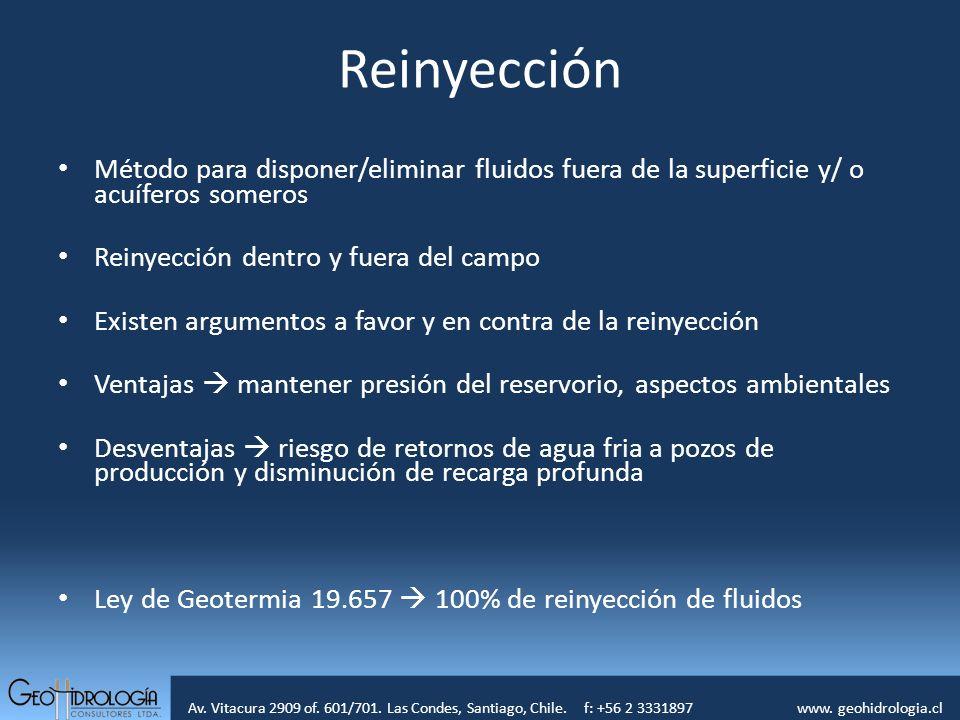 Av. Vitacura 2909 of. 601/701. Las Condes, Santiago, Chile. f: +56 2 3331897 www. geohidrologia.cl Reinyección Método para disponer/eliminar fluidos f