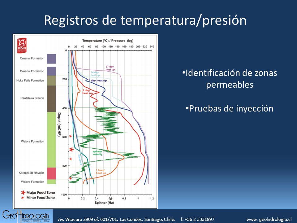 Av. Vitacura 2909 of. 601/701. Las Condes, Santiago, Chile. f: +56 2 3331897 www. geohidrologia.cl Identificación de zonas permeables Pruebas de inyec