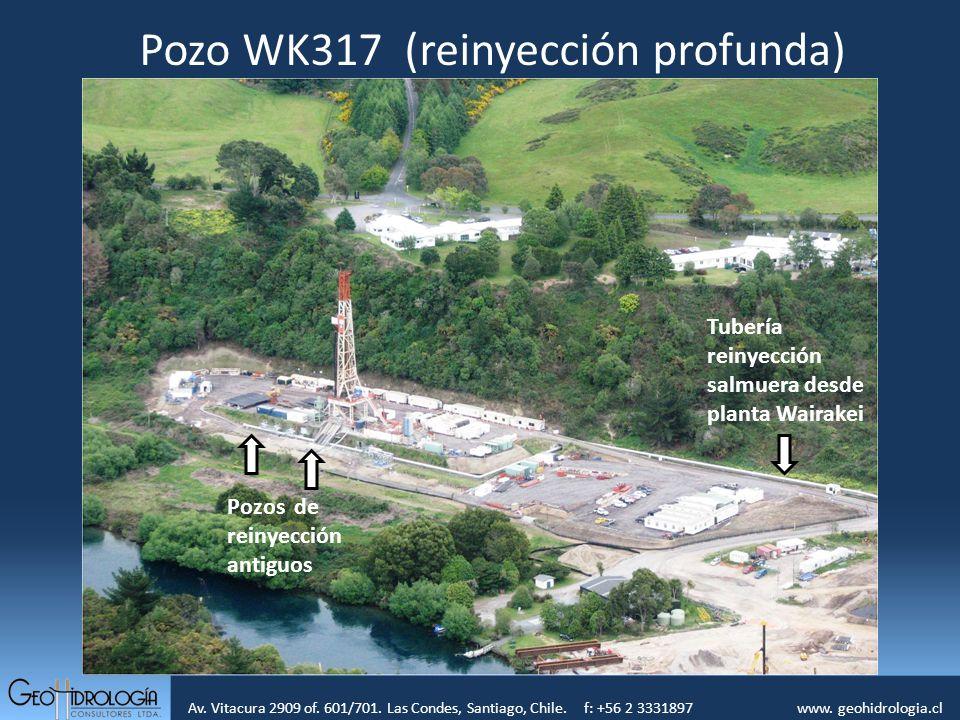 Av. Vitacura 2909 of. 601/701. Las Condes, Santiago, Chile. f: +56 2 3331897 www. geohidrologia.cl Pozo WK317 (reinyección profunda) Tubería reinyecci