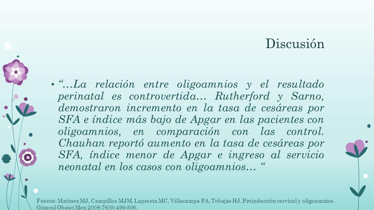 Discusión …La relación entre oligoamnios y el resultado perinatal es controvertida… Rutherford y Sarno, demostraron incremento en la tasa de cesáreas