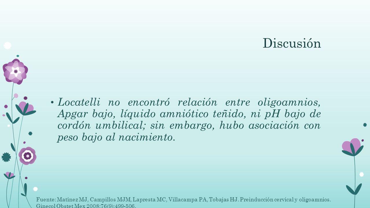 Discusión Locatelli no encontró relación entre oligoamnios, Apgar bajo, líquido amniótico teñido, ni pH bajo de cordón umbilical; sin embargo, hubo as