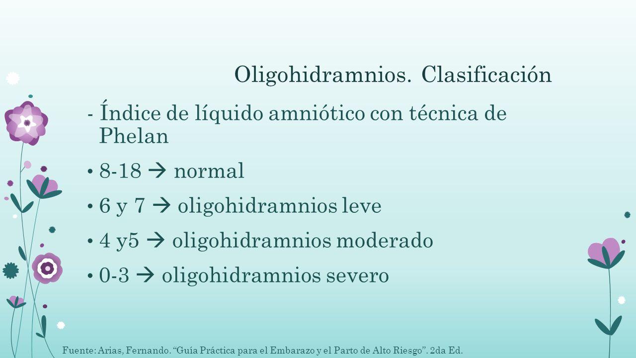 Oligohidramnios. Clasificación - Índice de líquido amniótico con técnica de Phelan 8-18 normal 6 y 7 oligohidramnios leve 4 y5 oligohidramnios moderad