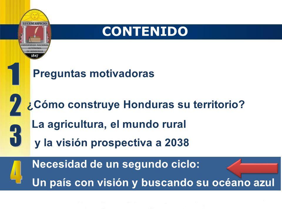 Preguntas motivadoras ¿Cómo construye Honduras su territorio? La agricultura, el mundo rural y la visión prospectiva a 2038 Necesidad de un segundo ci