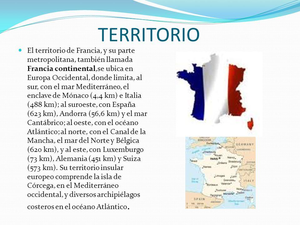 TERRITORIO El territorio de Francia, y su parte metropolitana, también llamada Francia continental,se ubica en Europa Occidental, donde limita, al sur