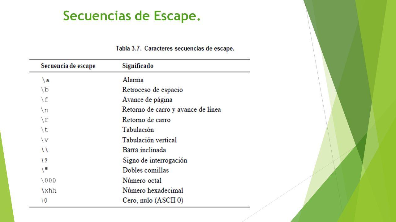 Secuencias de Escape.