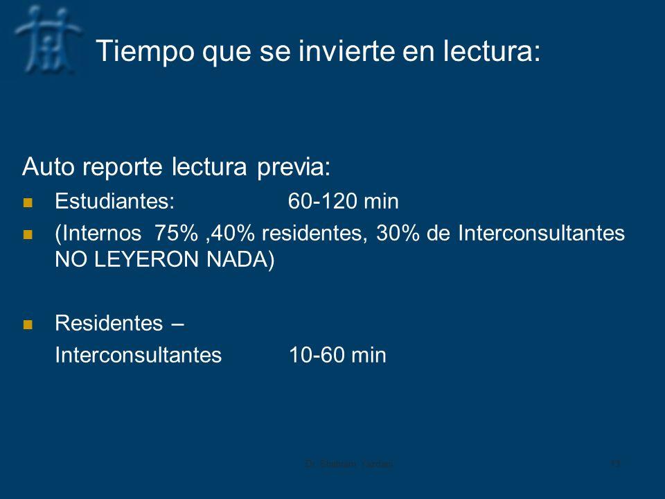 Dr. Shahram Yazdani13 Tiempo que se invierte en lectura: Auto reporte lectura previa: Estudiantes: 60-120 min (Internos 75%,40% residentes, 30% de Int