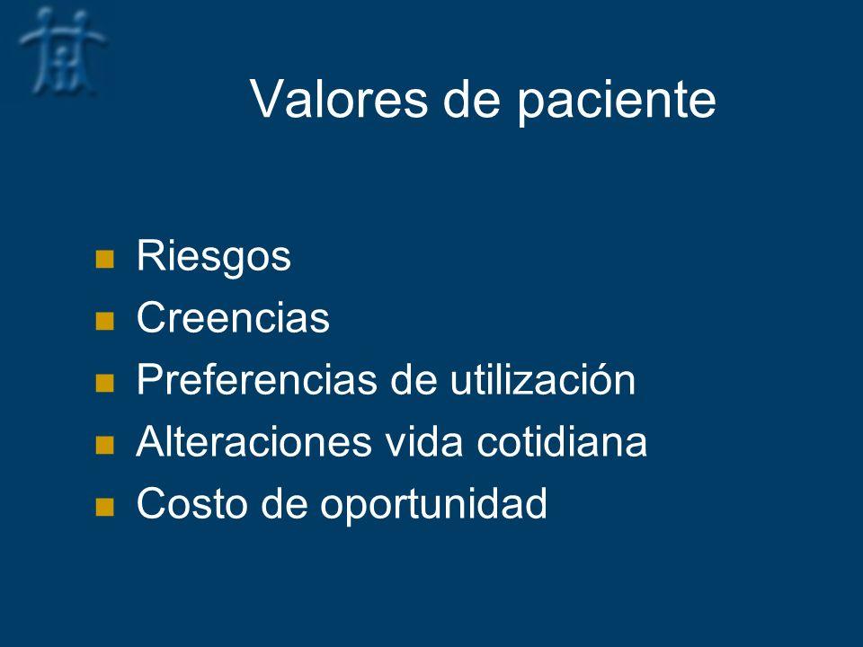 Valores de paciente Riesgos Creencias Preferencias de utilización Alteraciones vida cotidiana Costo de oportunidad