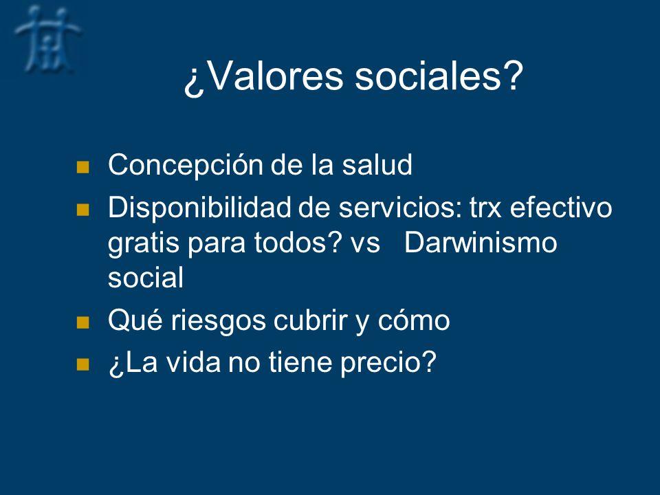 Concepción de la salud Disponibilidad de servicios: trx efectivo gratis para todos? vs Darwinismo social Qué riesgos cubrir y cómo ¿La vida no tiene p